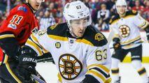 FanDuel NHL Lineup Advice: Tuesday 1/14 photo
