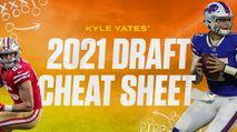 Kyle Yates's 2021 Fantasy Football Draft Cheat Sheet photo