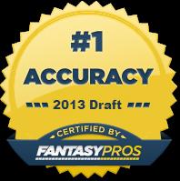 2013 MLB Accuracy