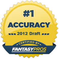 MLB Draft Accuracy 2012