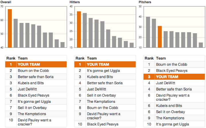 MPB_Projected_Standings_Screenshot