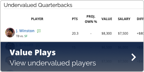 NFL DFS Value Plays