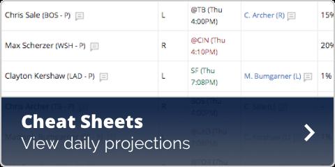 MLB DFS Cheat Sheets