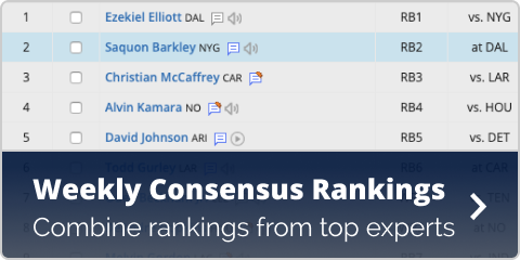 NFL Weekly Rankings