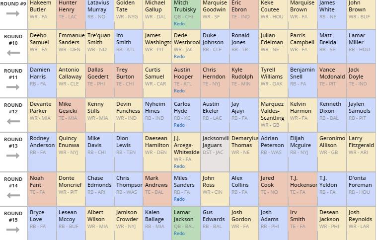 Fantasy Football Mock Draft (Dynasty Start-Up)   FantasyPros