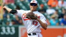 FanDuel MLB Lineup Advice: Friday (5/5) photo