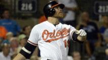 Fantasy Baseball Injury Report: Matt Harvey, Chris Davis, C.C. Sabathia photo