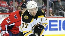 FanDuel NHL Lineup Advice: Thursday (1/4) photo