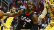 DraftKings NBA Lineup Advice: Monday (1/15) PREMIUM photo