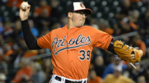 DraftKings MLB Lineup Advice: Monday (4/23) PREMIUM photo