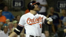 DraftKings MLB Value Plays: Tuesday (5/22) photo