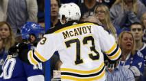 FanDuel NHL Lineup Advice: Saturday (12/8) photo