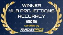 Most Accurate Fantasy Baseball Projections (2019)