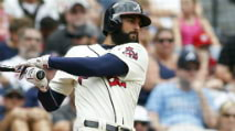 Sleepers for RBIs (2020 Fantasy Baseball)