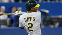 Oakland Athletics 2020 Fantasy Baseball Preview photo