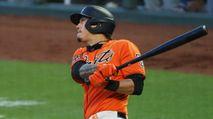 DraftKings DFS MLB Strategy Advice: Thursday (8/20) photo